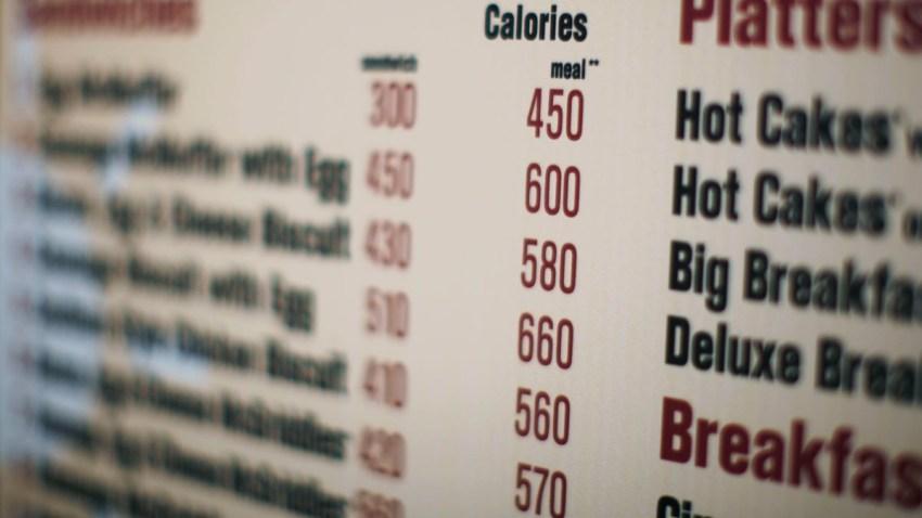 Calories On Menus