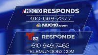 NBC10 Responds: Helpful Links