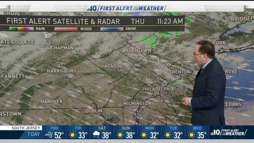 dublin ga weather radar
