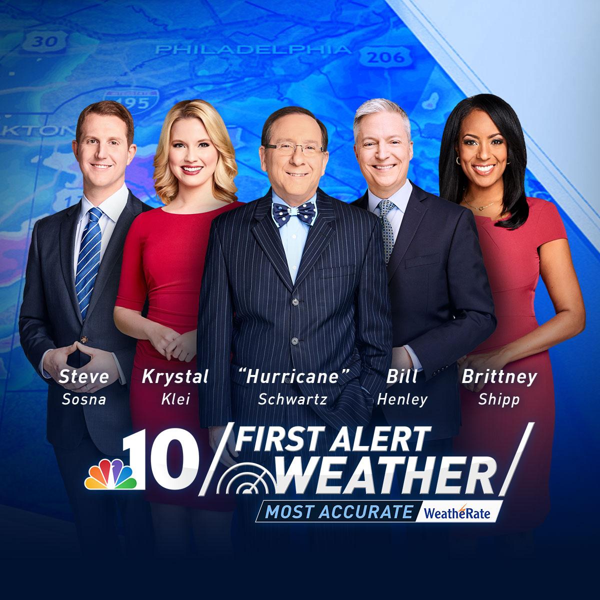 NBC10 Weather