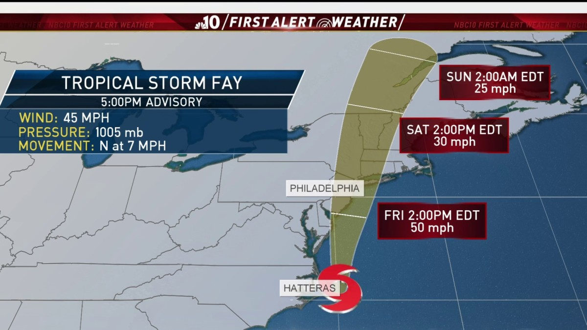 tropical storm fay - photo #7