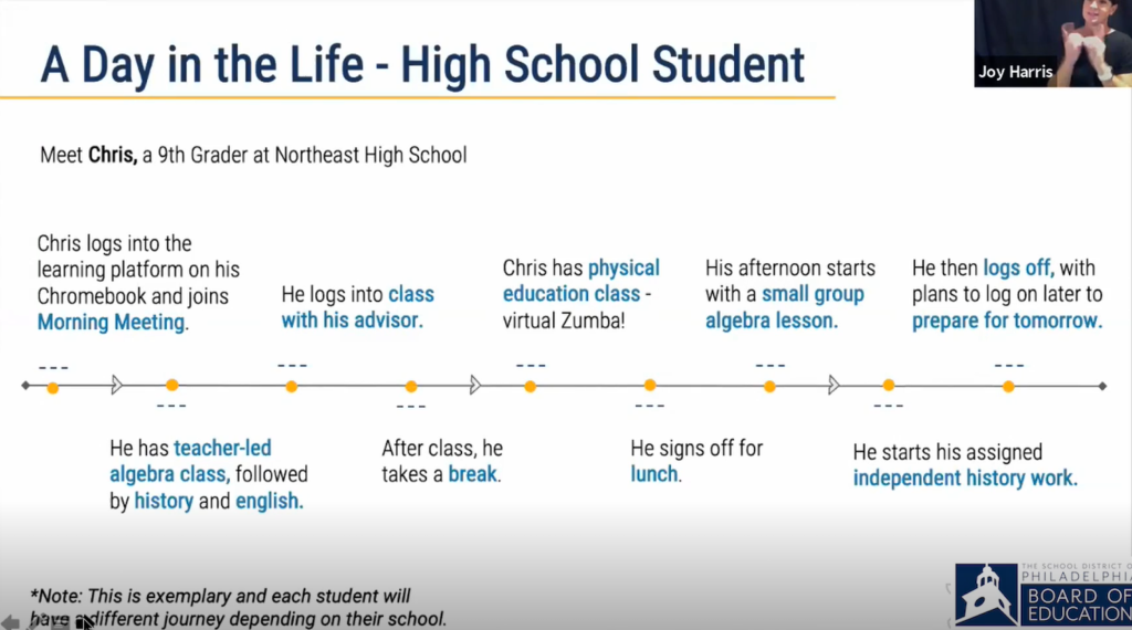 A PowerPoint slide shows what a digital learning day might look like for a School District of Philadelphia high school student.