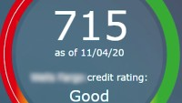 How to Improve Your Credit Score?