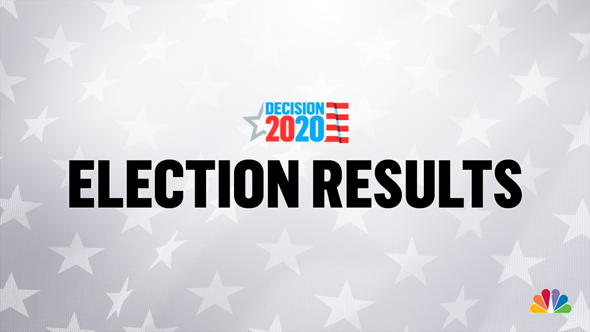 LIVE RESULTS Top Congressional Races In Our Area U2013 NBC10