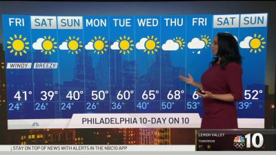 NBC10 First Alert Weather: Cold, Windy and Sunny Friday Ahead