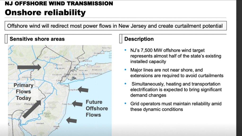 https://media.nbcphiladelphia.com/2021/03/NJ-Offshore-Wind-Energy-Flow-BPU-Conference-1.jpg?quality=85&strip=all&w=1024