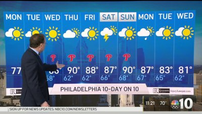 Wear Sunscreen as Temps Are Pushing Into Upper 80s, Even 90, This Week