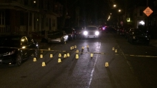 Gunman Shoots 3 Teens in Philly