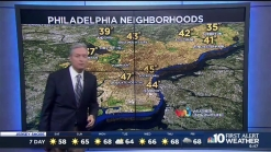 NBC10 First Alert Neighborhood Forecast: Sunny & Beautiful