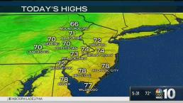 Dramatic Temperature Drop Coming