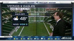 Eagles Game Day Forecast