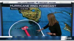 Irma's Latest Track: A Shift West