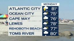 NBC10 First Alert Weather: Memorial Day Weekend Forecast
