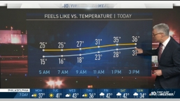 NBC10 First Alert Weather: Chilly Monday
