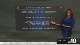 When Thunder Roars, Go Indoors: Lightning Awareness Tips