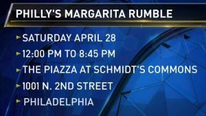 Margarita Rumble Coming to NoLibs