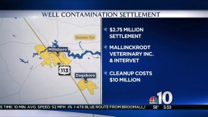Delaware Officials Reach Poultry Vaccine Contamination Settlement