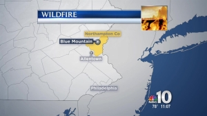 Campfire Sparks Blue Mountain Wildfire