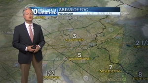NBC10 First Alert Weather: Hot and Humid