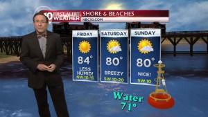 NBC10 First Alert Weather: Hot & Hazy, P.M. Storms