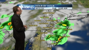 NBC10 First Alert Weather: One Week of Heat
