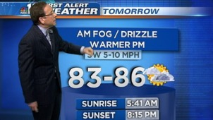 Glenn says we're in for warm temperatures but also some fog in the morning on Tuesday.