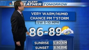 We're in for warm weather, plenty of humidity and a chance of thunderstorms on Wednesday.