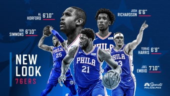 Brett Brown Says Sixers Will Play 'smash Mouth Offense and Bully Ball Defense'