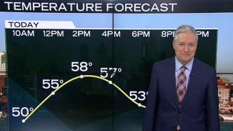 NBC10 First Alert Weather: One Day Warm-Up
