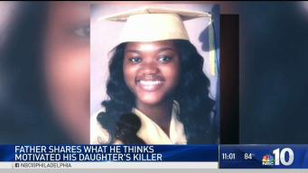 Father of Murdered Teen Girl Speaks on Suspect's Motivation
