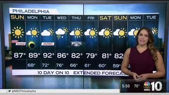 NBC10 First Alert Weather: Sunny Sunday Precedes Solar Eclipse