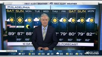 NBC10 First Alert Weather Weekend Forecast