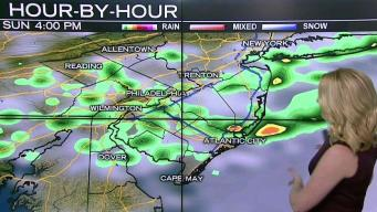 First Alert Weather: Afternoon Showers Likely