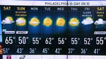 First Alert Weather: Chilly Weekend Ahead