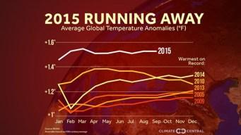 'Hurricane' on Fall Climate News