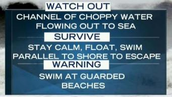 How to Handle Dangerous Rip Currents