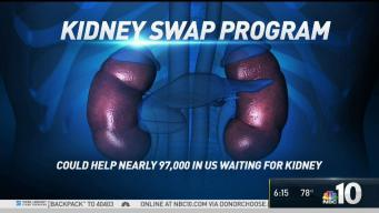 How Kidney Swapping Saves Lives