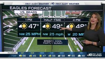 Mixed Temperatures This Weekend