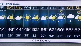 NBC10 First Alert Weather: Big Melt Continues
