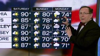 NBC10 First Alert Weather: Warmer Days Ahead