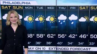 NBC10 First Alert Weather Springlike Weather