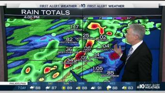 NBC10 First Alert Weather: Stormy Friday, Nice Weekend