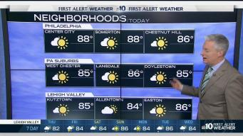 NBC10 First Alert Weather: Warm, Muggy