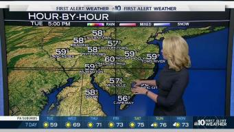 Forecast: Clear Skies, Warming Temps