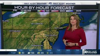 NBC10 First Alert Weather: Cold Start to Black Friday