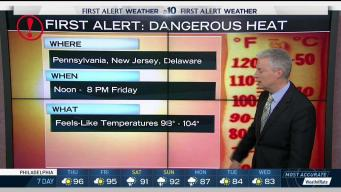NBC10 First Alert Weather: Heat Wave
