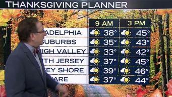 NBC10 First Alert Weather: Thanksgiving Planner