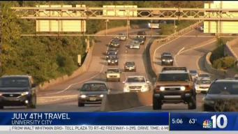 Record High 4th of July Travel and Traffic Expected