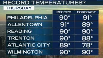 Rising Temperatures Push Record Highs