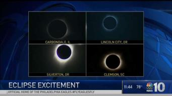 Solar Eclipse Captivates the Nation